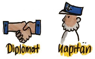 """Wer will schon Diktator sein? Kapitän*in und Diplomat*in im """"Balanced Product Leader"""" Modell"""